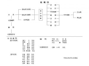 組織図2JP